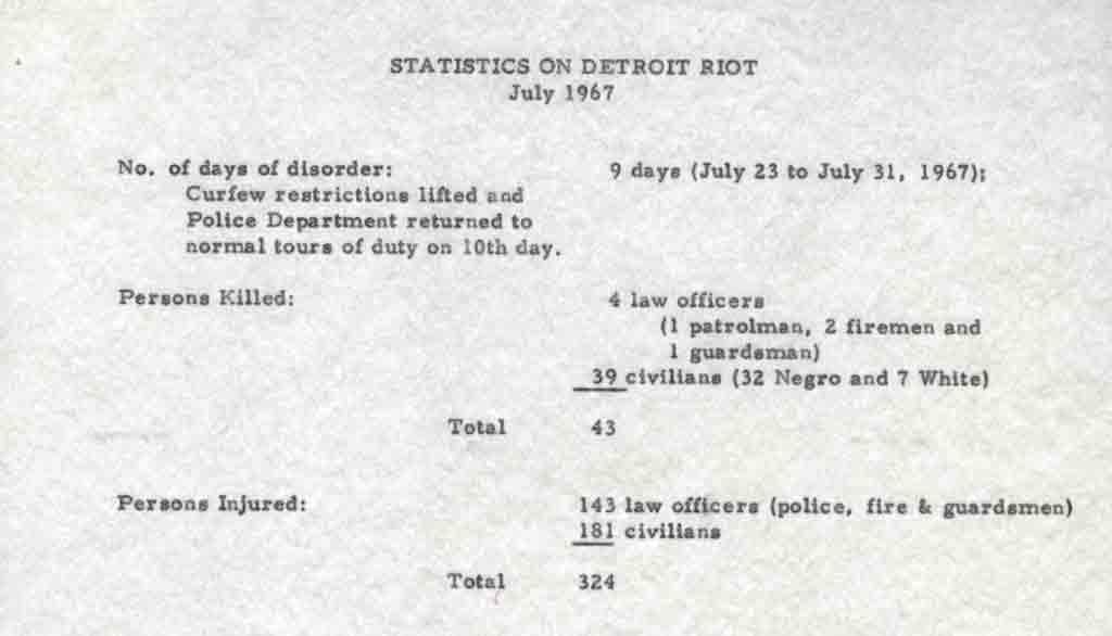 Statistics on Detroit Riot 1967